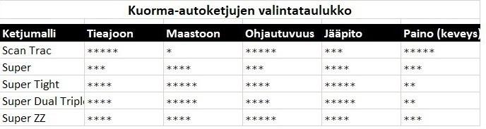 Valintataulukko_ka-ketjut-594606-edited